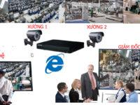 lắp đặt camera cho khu công nghiệp giá rẻ