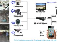 bảng giá sửa chữa camera chống trộm cho nhà xưởng